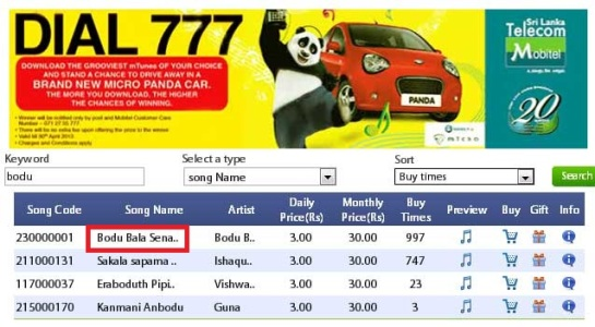 The BBS ringing tone on Mobitel had recorded nearly  a 1000 buys as of 9am, 27 March